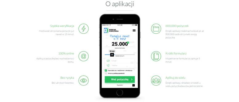 Pożyczka przez mobilną aplikację